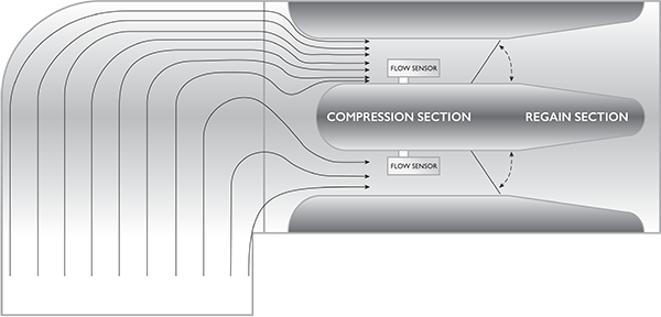 Compression Section Bend